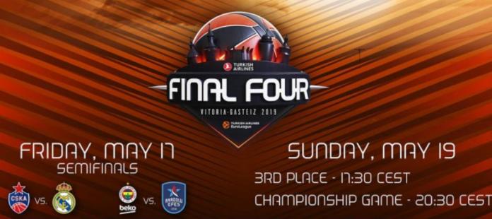 Final 4 της EuroLeague
