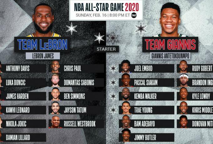 Team LeBron - Team Giannis