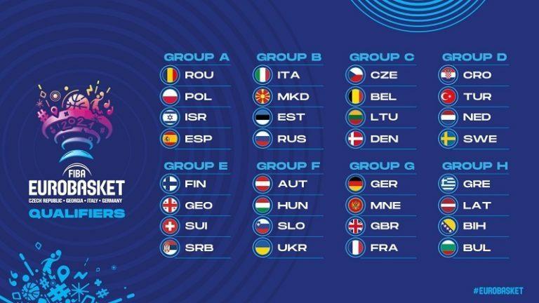Το πανόραμα των προκριματικών του EuroBasket 2021