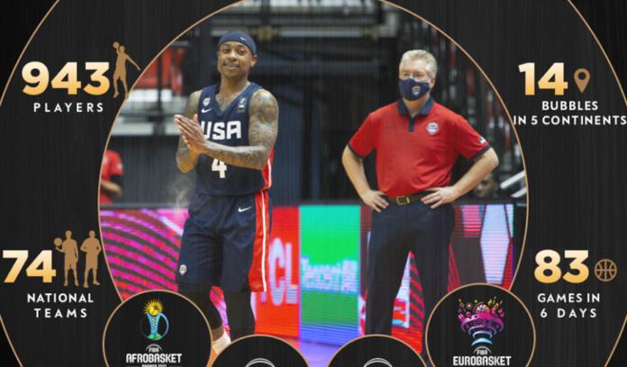 Παράθυρα FIBA