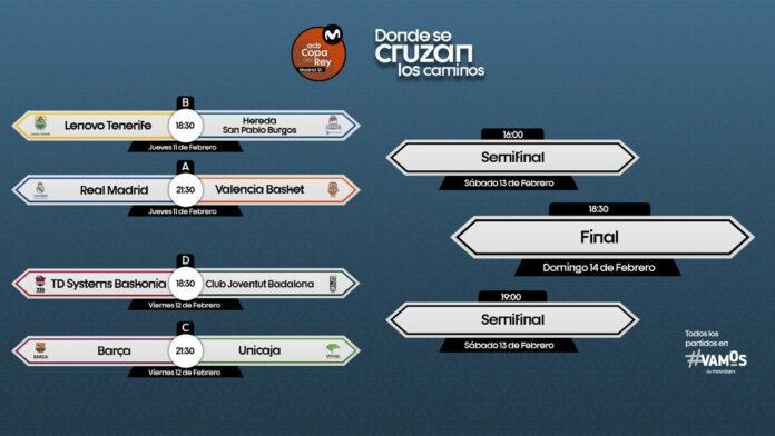 ACB Copa del Rey 2021