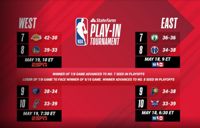 Play-In Tournament