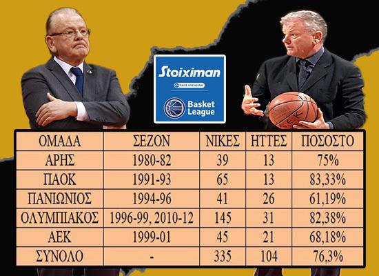 allstarbasket.gr