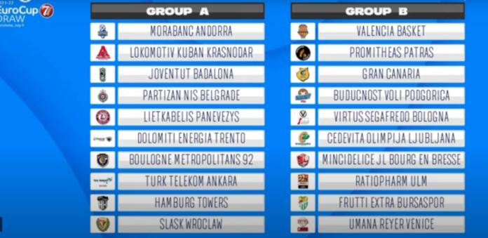 EuroCup 2021-22